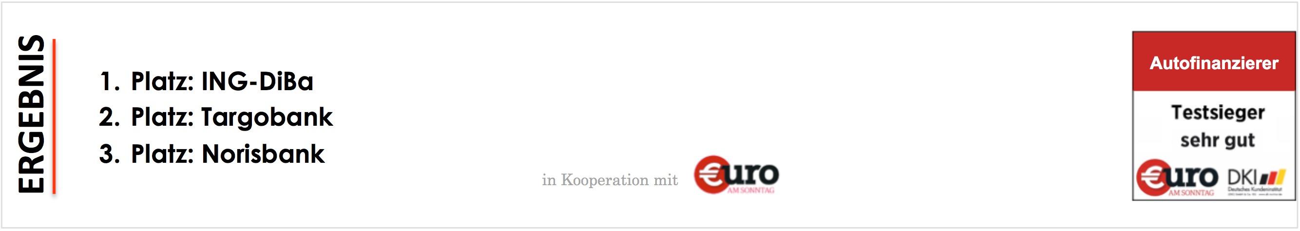 Bester Autofinanzierer Deutsches Kundeninstitut (DKI) Euro am Sonntag