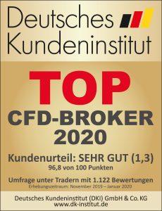 Deutsches Kundeninstitut